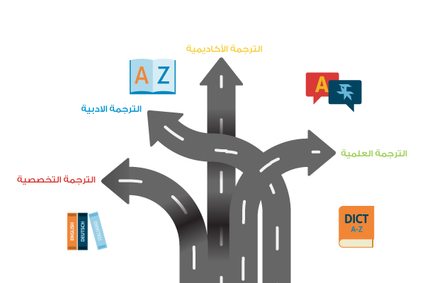 الترجمة الادبية والاكاديمية